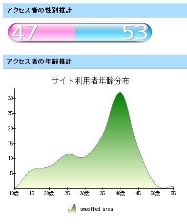 nakanohito_0910.jpg