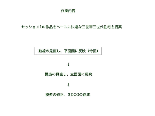 sc3_s4_presen_middle_03.jpg
