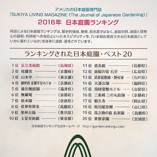 adachimuseum_ranking.jpg