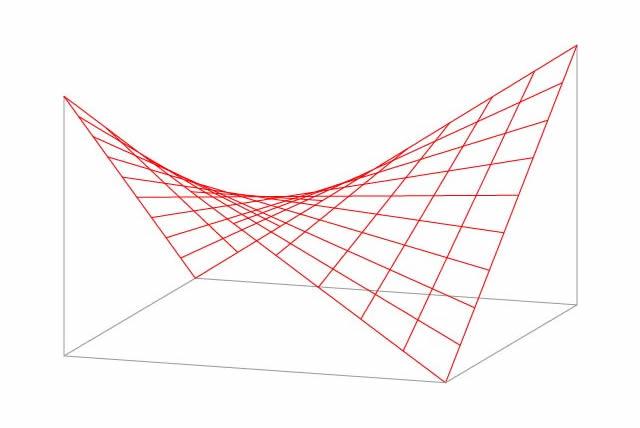 Hyperbolic-paraboloid.jpg