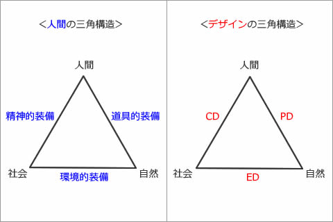 design_triangle1.jpg