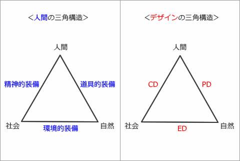 design_triangle1.jpg