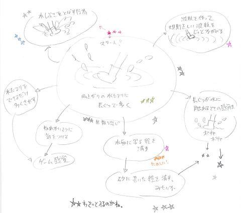 mindmaps.jpg