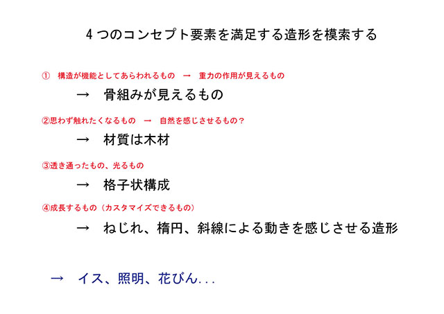 sc3_tue2_chukan2.jpg