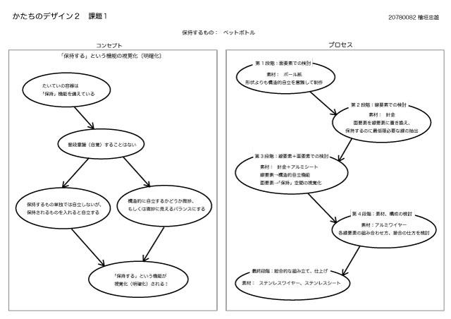 shapedesign2_1a.jpg