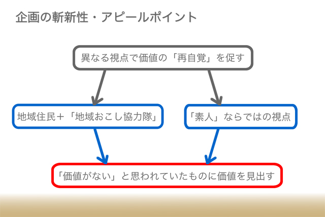 kenpi_presen12.jpg