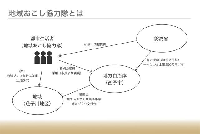 nagata_presen08.jpg