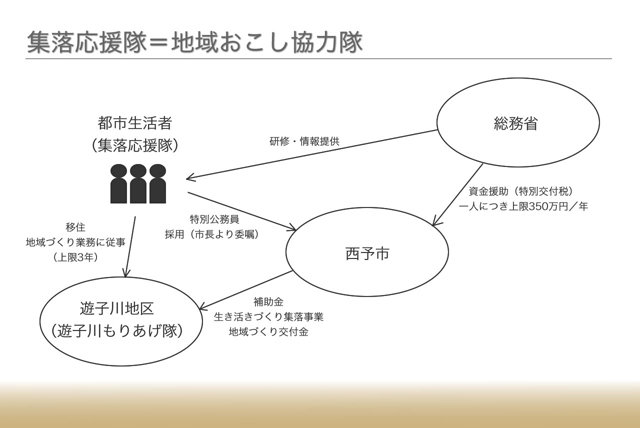 uonashi_presen03.jpg
