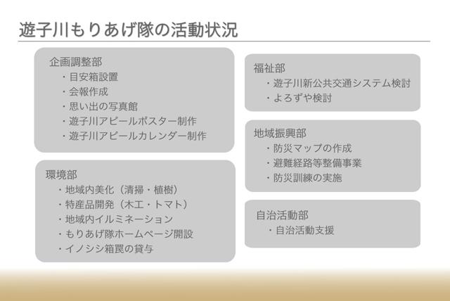 uonashi_presen06.jpg